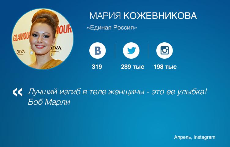 Мария Кожевникова в Instagram рассказывает о себе и своей повседневной жизни
