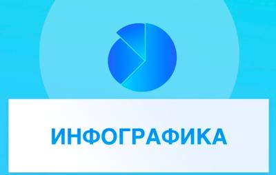 Мобильное приложение Портала Бизнес-навигатора МСП