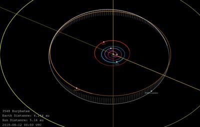 В Роскосмосе заявили, что приближающийся к Земле астероид не угрожает планете