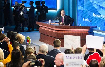 Статистика больших пресс-конференций президента России Владимира Путина
