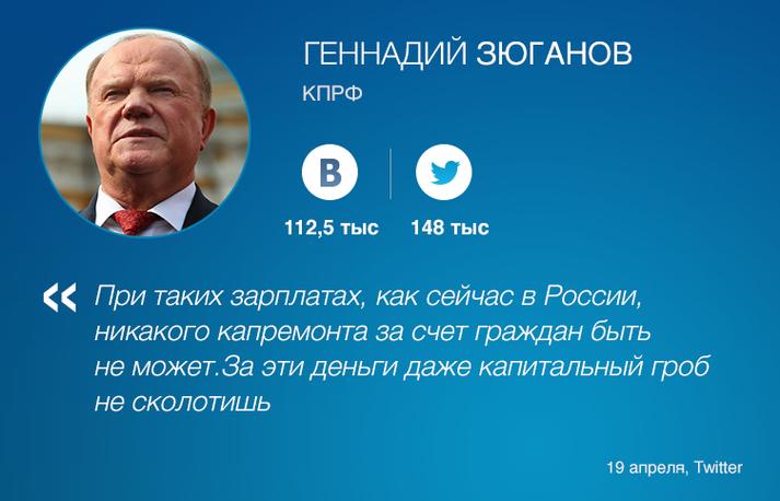 Геннадий Зюганов говорит об интересах КПРФ и критикует политических оппонентов