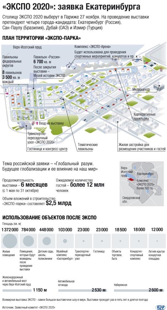 «ЭКСПО 2020»: заявка Екатеринбурга