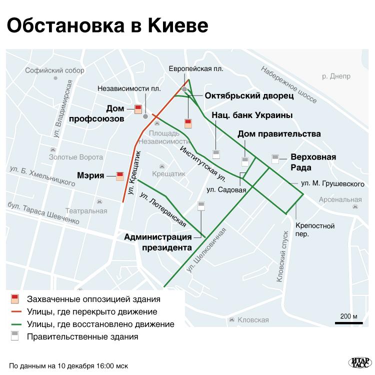 Обстановка в Киеве