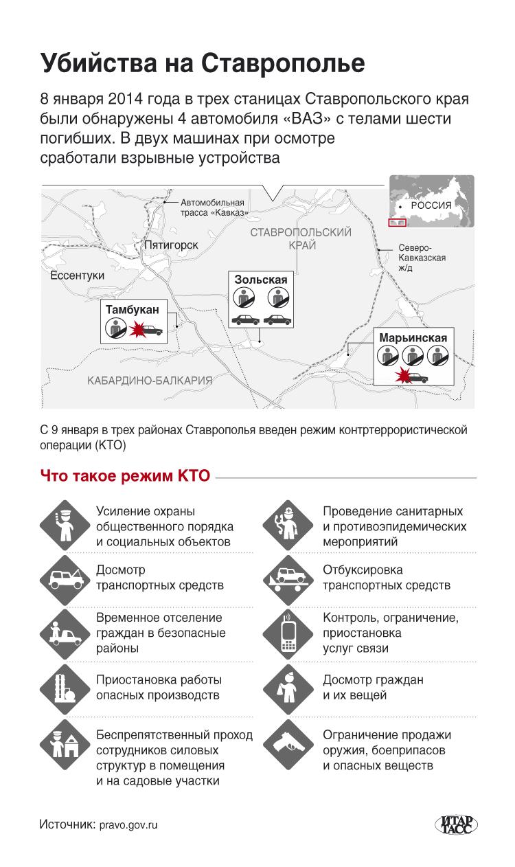 Убийства на Ставрополье