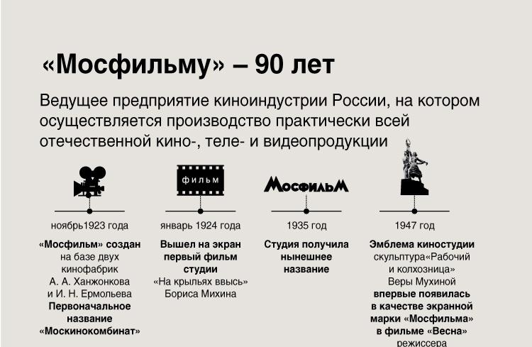 """Мосфильму"" - 90 лет"