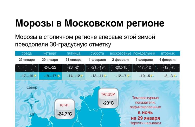 Морозы в Московском регионе