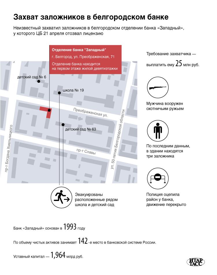 Захват заложников в белгородском банке
