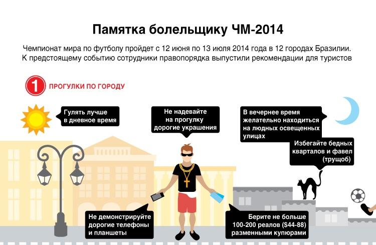 Памятка болельщику ЧМ-2014