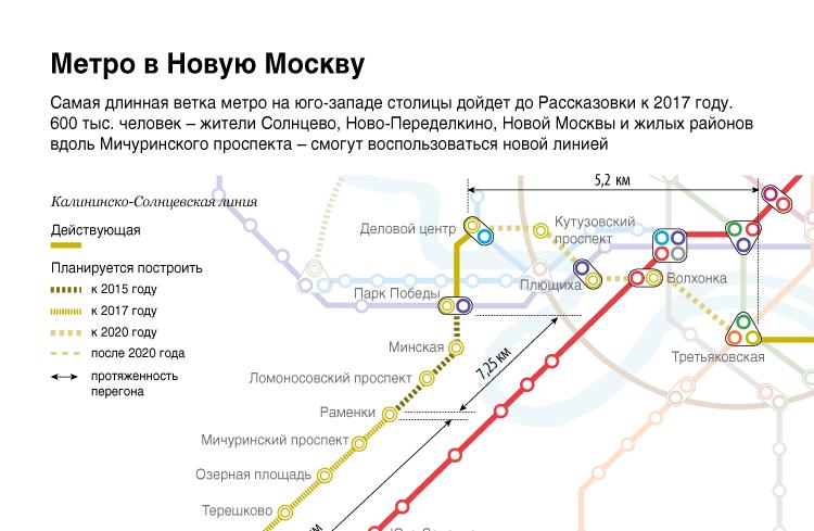 Метро в Новую Москву