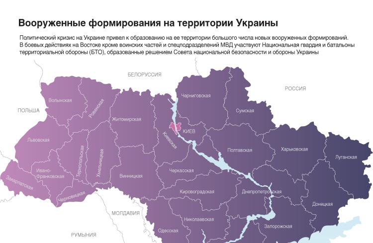 Вооруженные формирования на территории Украины