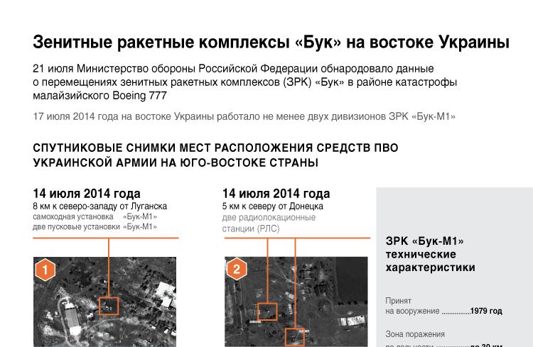 Зенитные ракетные комплексы «Бук» на востоке Украины