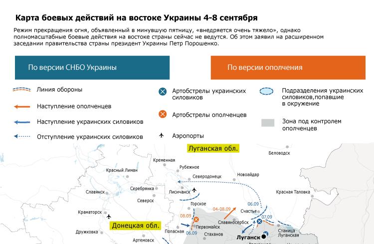 Карта боевых действий на востоке Украины 4-8 сентября