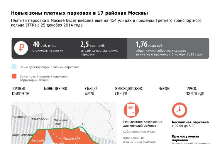 Новые зоны платных парковок в 17 районах Москвы