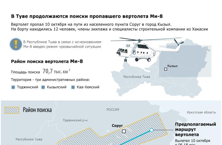В Тыве продолжаются поиски пропавшего вертолета Ми-8