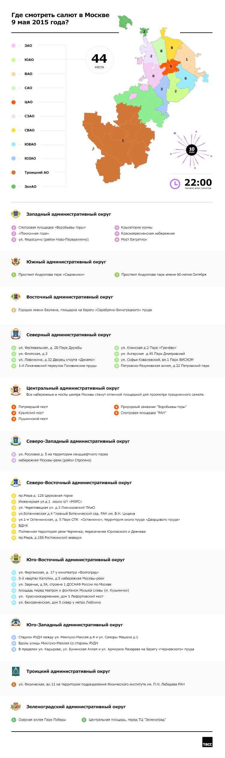 Где смотреть салют в Москве 9 мая