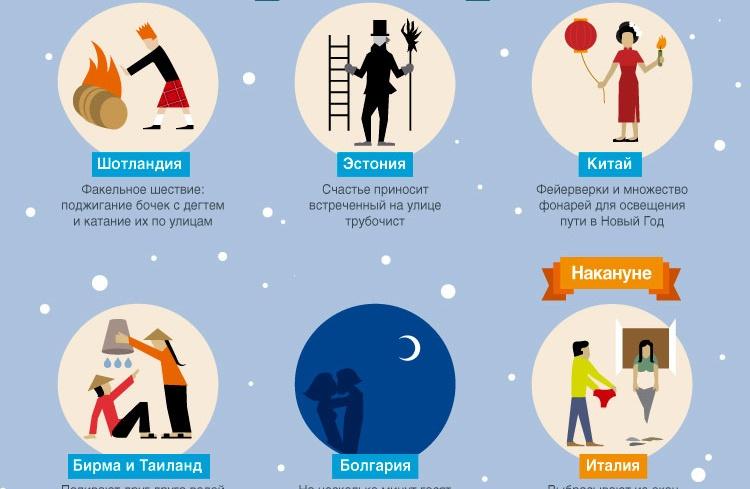 Как встретишь Новый год – так и будет