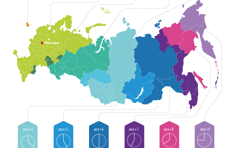 Часовые пояса в  России