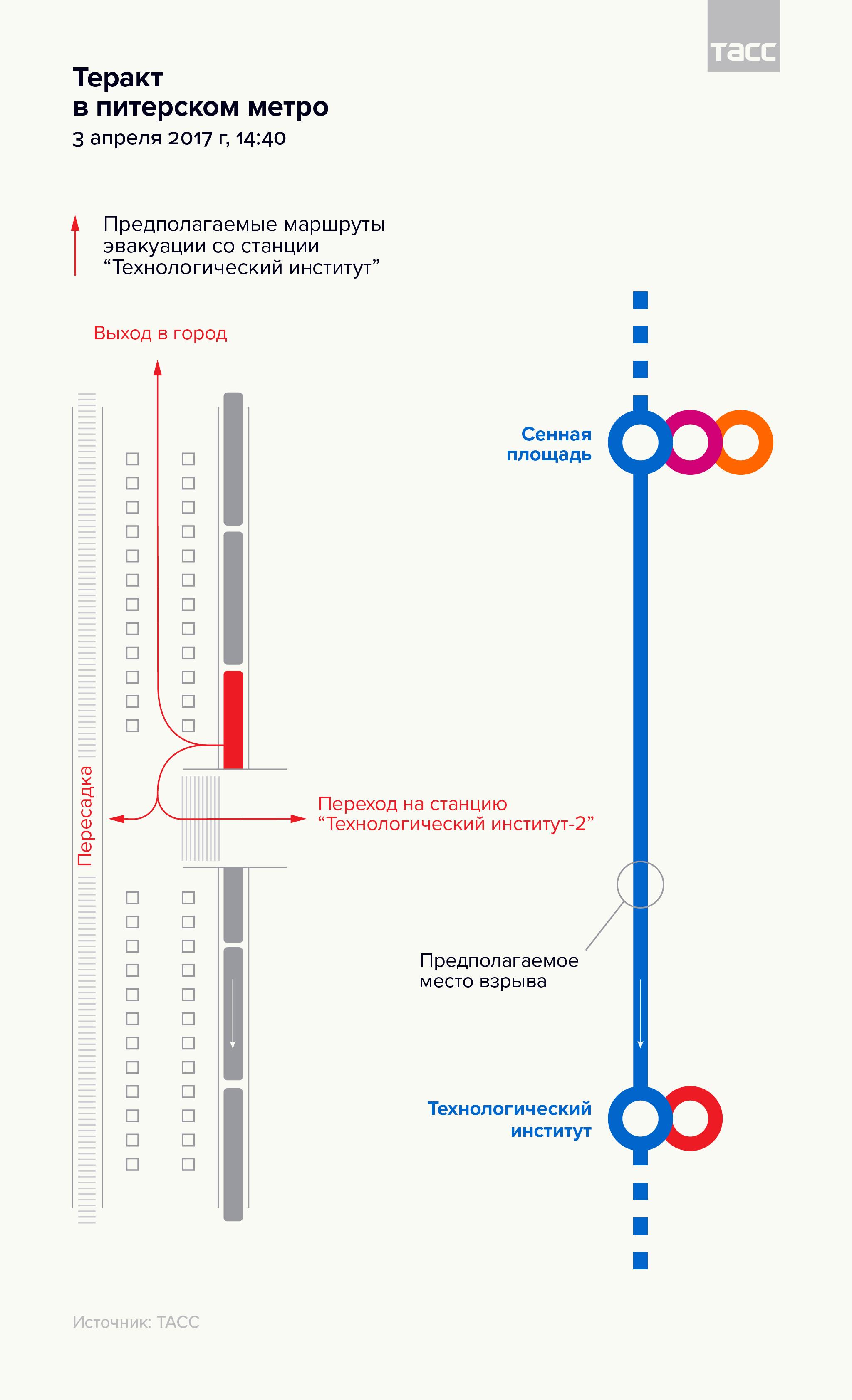Теракт в метро Санкт-Петербурга: предполагаемое место взрыва и маршруты эвакуации