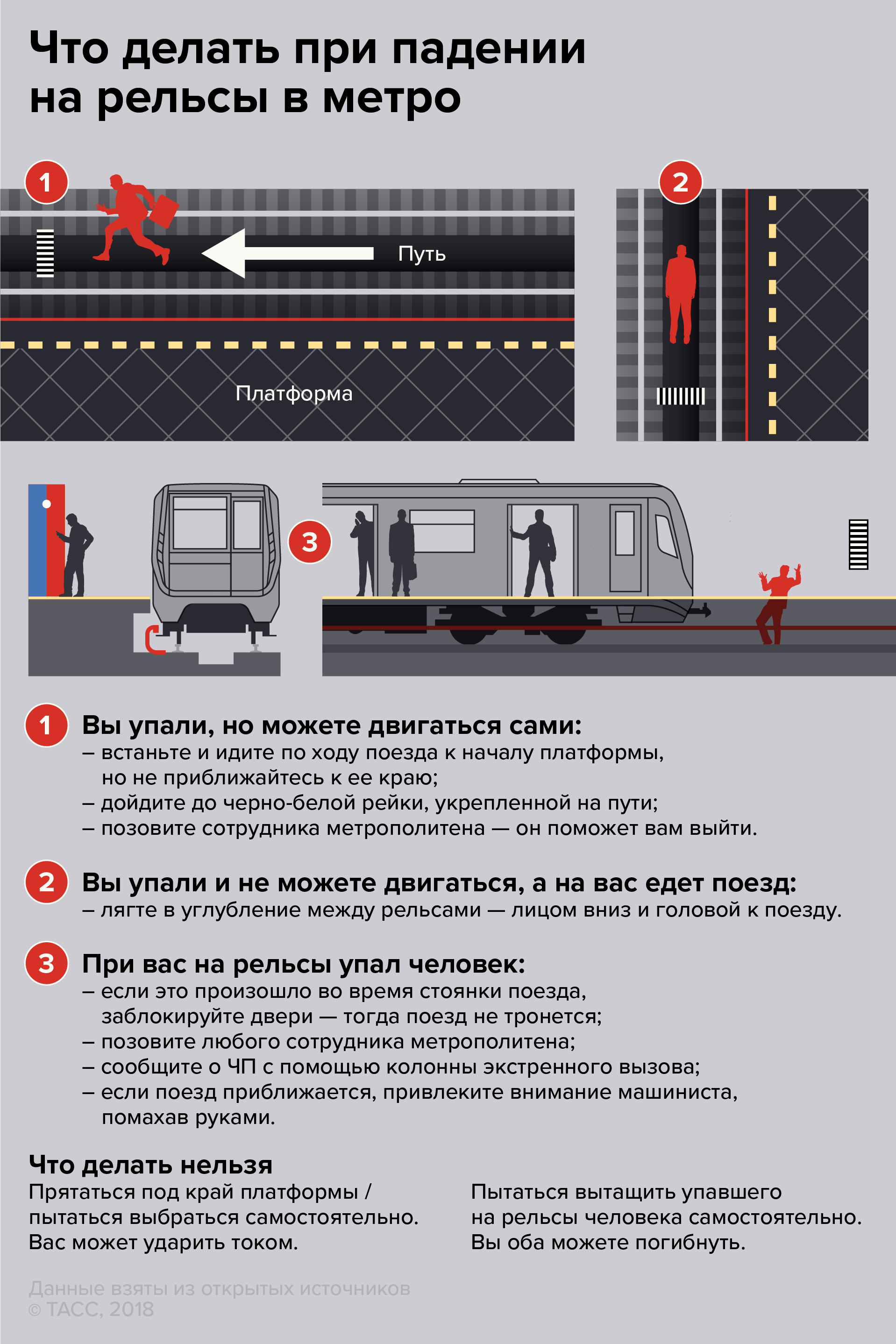 Что делать при падении на рельсы в метро