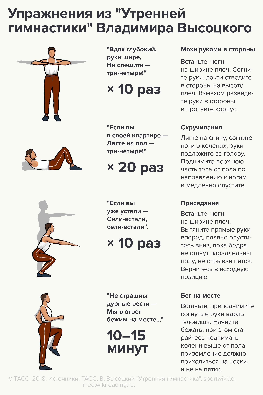 """Упражнения из """"Утренней гимнастики"""" Владимира Высоцкого"""
