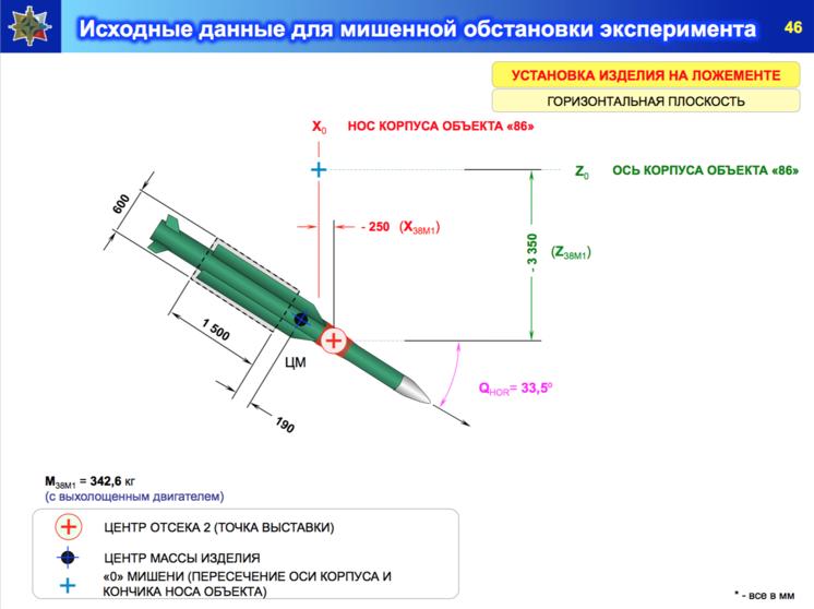 https://cdn4.tass.ru/width/746_f4e82b2e/tass/m2/uploads/i/20151013/4107630.png